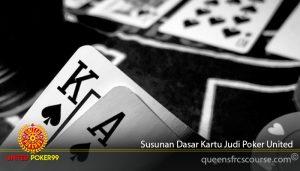 Susunan Dasar Kartu Judi Poker United